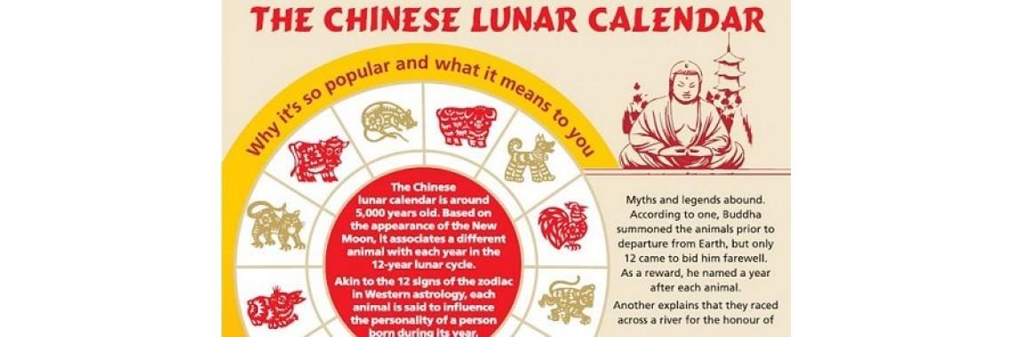 Chinese Zodiac Symbols Feng Shui Zodiac Jade Charm Necklace